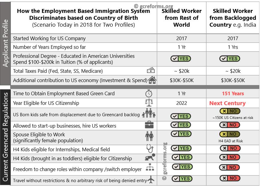 GC Reforms – GC Reforms
